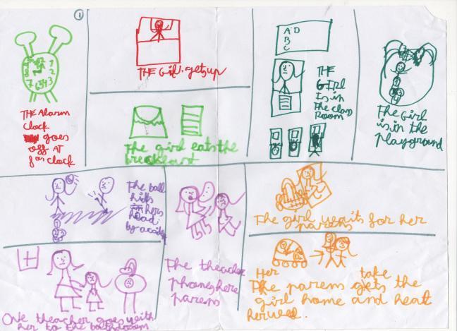 Escritura creativa en inglés. Ana, 9 años.